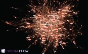 The SocialFlow research includes intricate network graphs that indicate the topics most discussed by each audience.