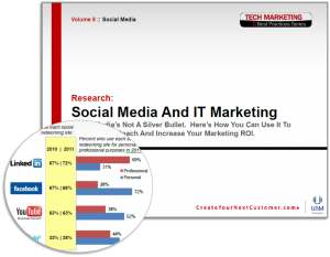 IT Buyers use Social Media to make technology purchasing decisions