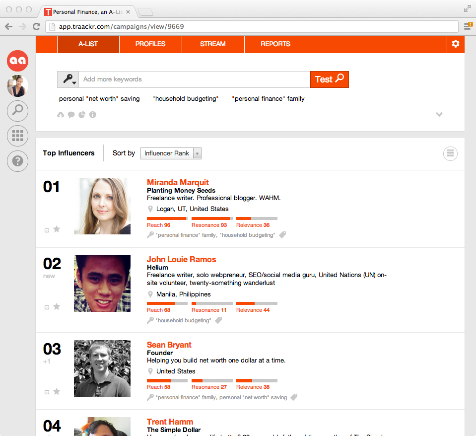 Traackr builds A-Lists of influencers based on contextual searches