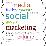Know Your Customers Twitter Word Cloud sm