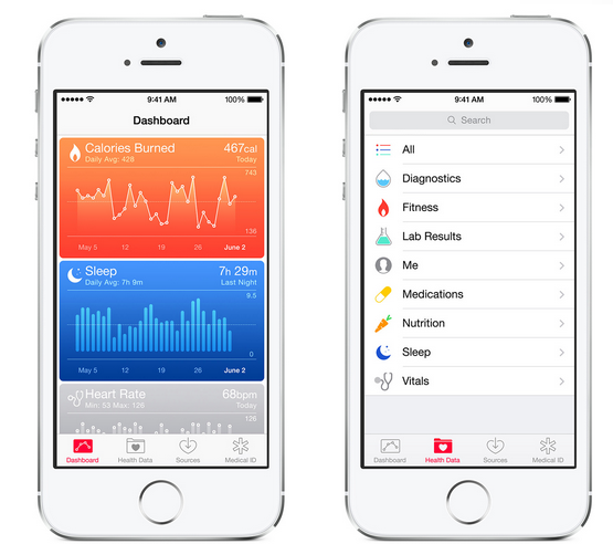 Health And Fitness Apps See 62% Increase In Usage In Last Six Months