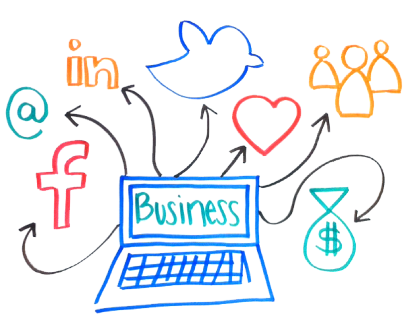 how should social networks be utilized When used properly, social networks can absolutely help to guide people further down the sales funnel about small business trends founded in 2003.