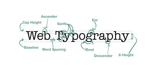 rules of typography email